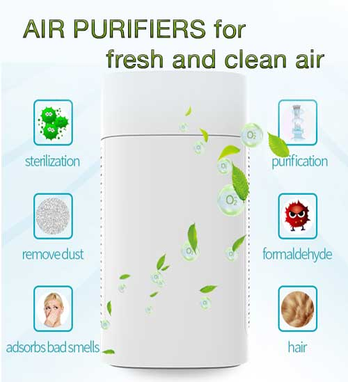 Pročišćivalci zraka